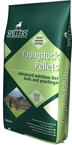 Youngstock Pellets de Spillers 20 Kg